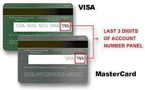 Visa Card Verification